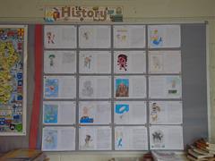 History Mini Projects